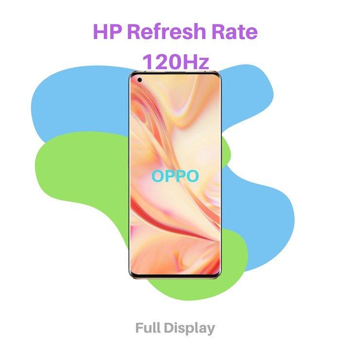 HP Dengan Refresh Rate Layar 120 Hz OPPO