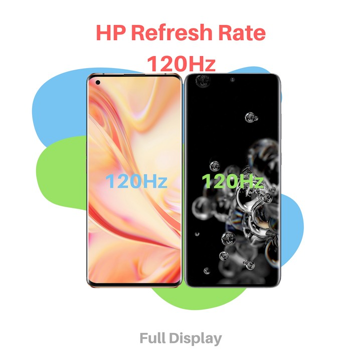 HP Refresh Rate Layar 120 Hz